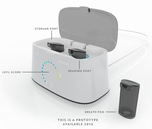 LEVL breathalyser