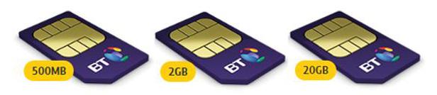 BT SIM cards