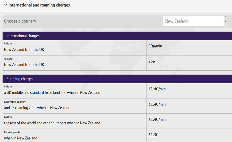 BT Mobile International and roaming charges
