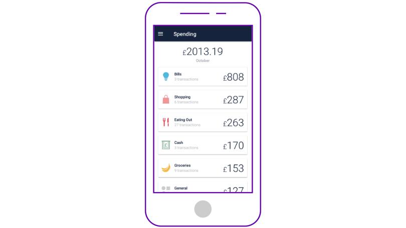Monzo smart banking app