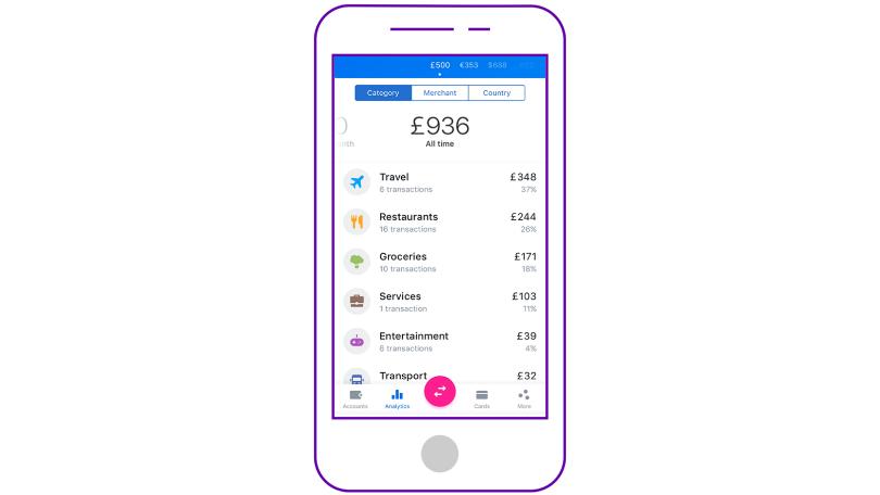Revolut smart banking app