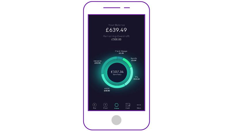 Starling smart banking app