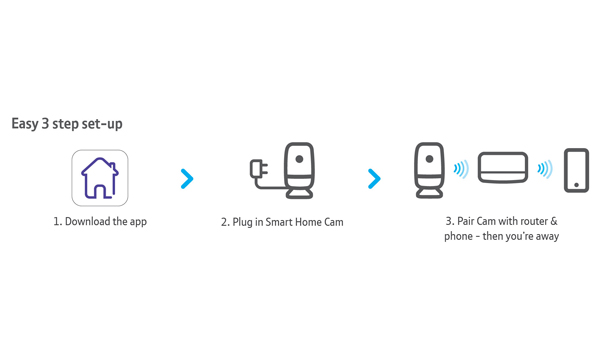 BT Smart Home Hub 100 setup