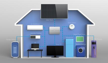 Graphic of house with connected gadgets