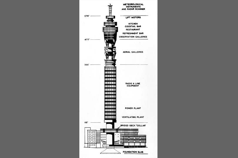 Diagram of the BT Tower's floors. 1960s.