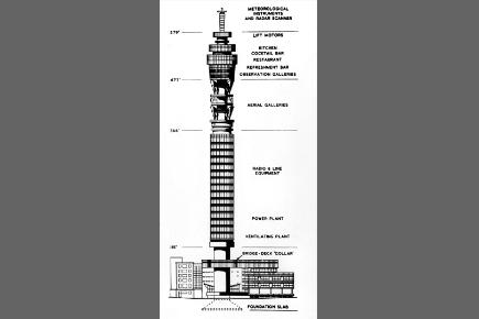 The rise of the BT Tower  in pictures