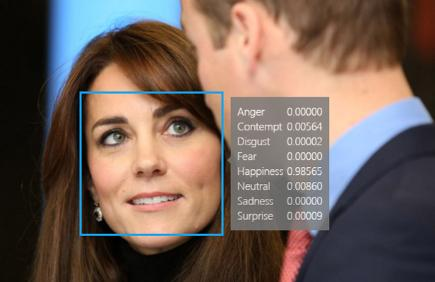 Duchess of Cambridge with Microsoft Facial recognition result