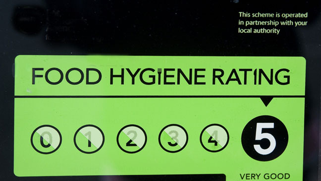 Food Hygiene Ratings What Every Diner Needs To Know Before