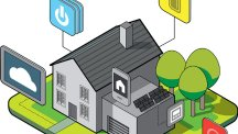 Graphic of home with connected icons