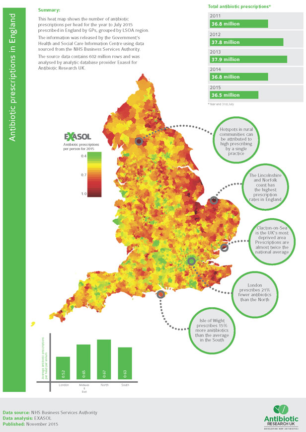 antibiotic research uks survey shows a north south divide in prescribed antibiotics in the first