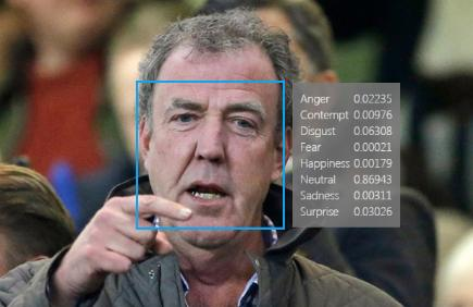 Jeremy Clarkson with Microsoft Facial recognition result