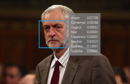 Jeremy Corbyn with Microsoft Facial recognition result