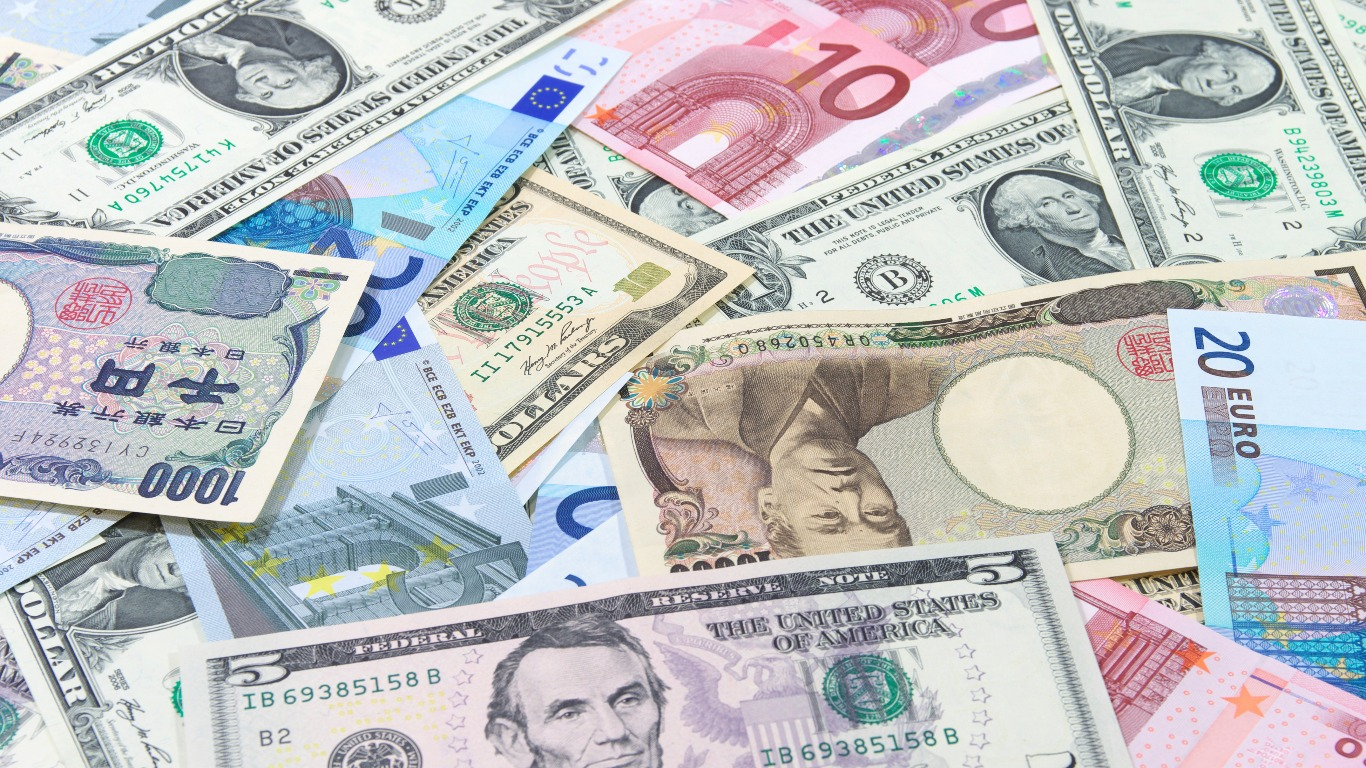 Is it better to exchange currency at home (before trip) or ...
