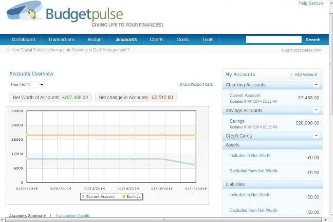 free budgeting software reviewed bt