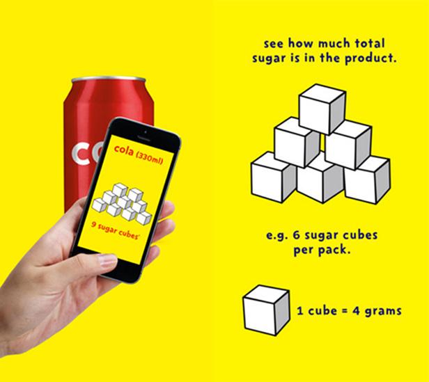 Sugar Smart