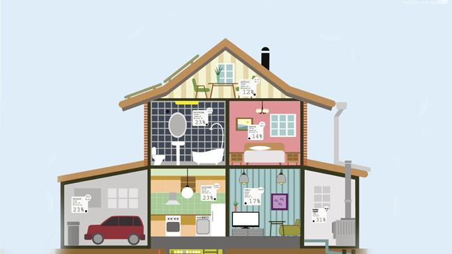 Technology In The Home the future of technology: the gadgets that are smartening up your