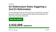Screengrab taken from the Government petition website of the call for a new EU referendum