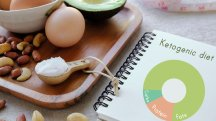 What is the ketogenic diet and why is it so controversial?
