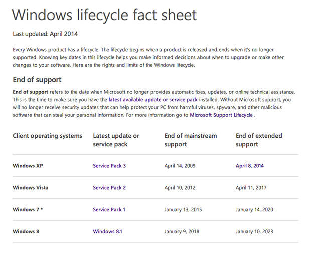 Windows lifecycle
