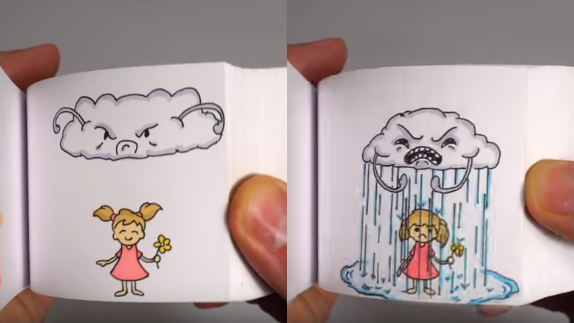 Animation kit teaches you how to make your own colourful flipbooks ...
