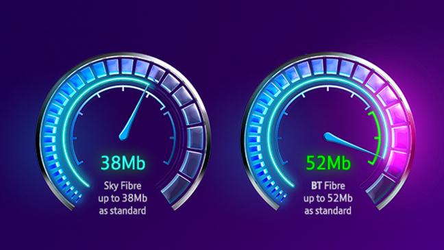 Bt Infinity 52mbps Fastest Speeds As Standard Bt