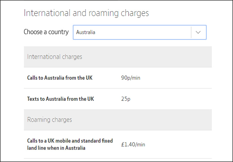 Bt mobile phone call charges