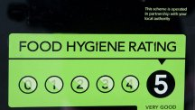 Food Hygiene Ratings Barry