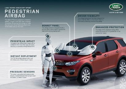 Land Rover Demonstrate Discovery Sport S Pedestrian