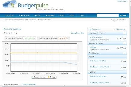 free household budgeting software