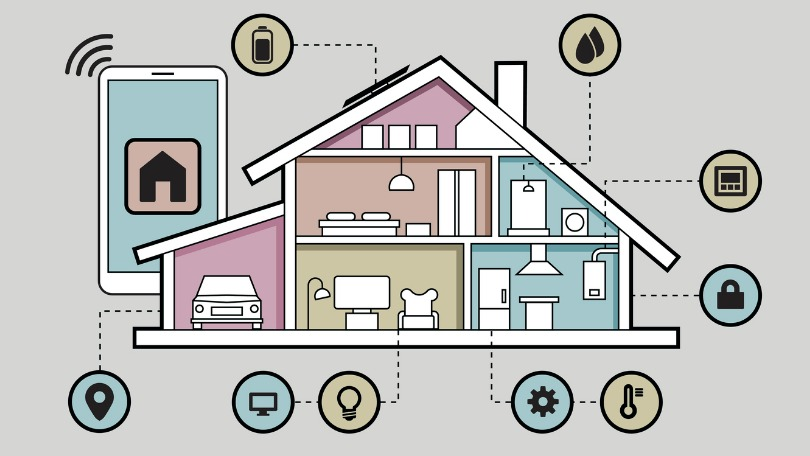 Smart home connections